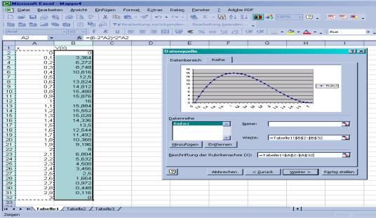 Erstellen eines Graphen aus einer Tabelle